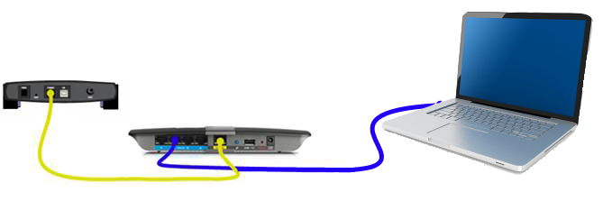 How to Setup Linksys Router Using a PC?