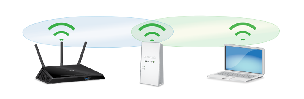 How to Reconnect My Netgear Extender to the Home Network?