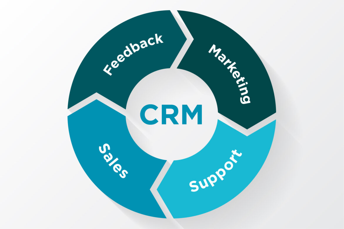 What Are the Advantages of CRM Software?