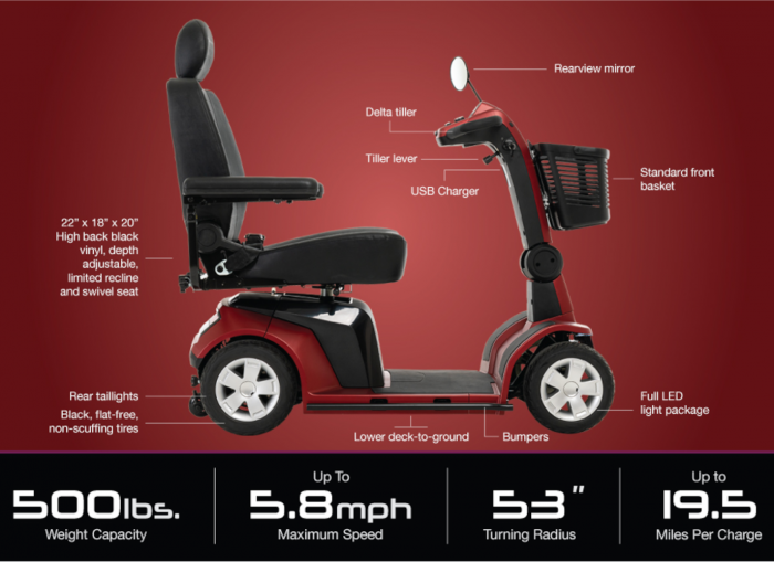 Heavy Duty Mobility Scooters for Bariatric Users to Enjoy Independent Lifestyle